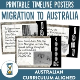 Australian Migration and Immigration Timeline Posters