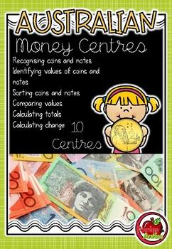 Australian Money Activity Centres