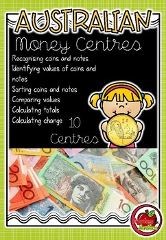 Australian Money Activity Centres