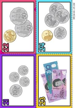 Australian Money Bundle: Year 2
