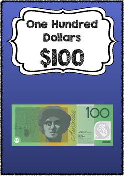 Australian Money Chart