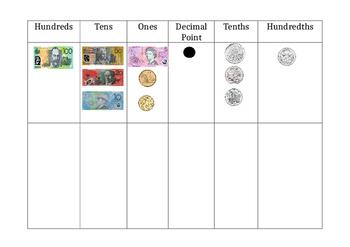 Australian Money Place Value