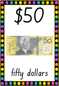 Australian Money Posters- New South Wales Font