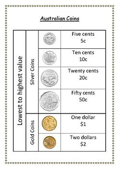 Australian Money - coins in different ways