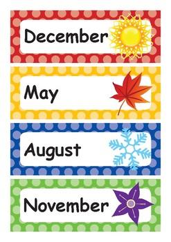 Australian Months with Seasons