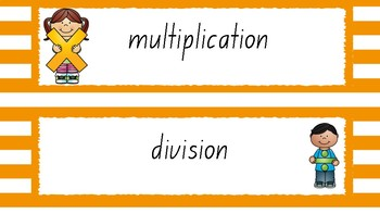 Australian Multiplication and Division Word Wall Cards