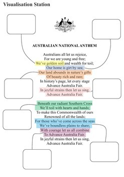 Australian National Anthem - Visualisation