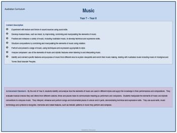 Australian National Curriculum Music Achievement Standards 7-10