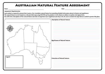 Australian Natural Feature Assessment