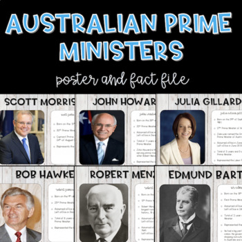 Australian Prime Ministers - Poster/Fact File