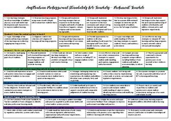 Australian Professional Standards for Proficient Teachers