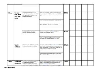 Australian Religious Curriculum Prep Checklist