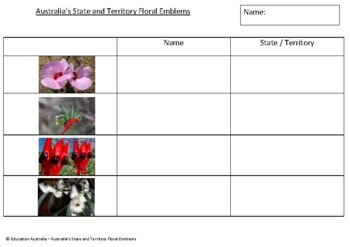 Australian State and Territory Floral Emblems - Symbols of Australia