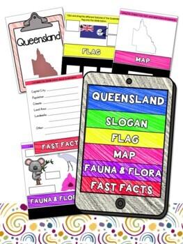 Australian States and Territories Interactive Digital/Paperless Flipbooks