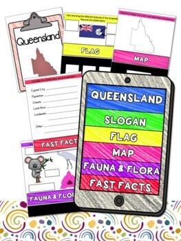 Australian States and Territories Interactive Digital Flipbooks