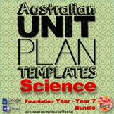 Australian Unit Plan Templates - Science Pack - Foundation