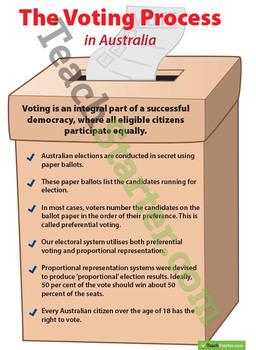 Australian Voting Process Poster