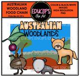 Australian Woodland Food Chain Clip Art Mini Bundle {Educlips Clipart}