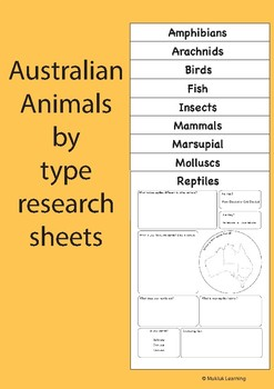Australian animal study by type classification