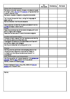 Australian curriculum year 2 student assessment checklist content descriptors