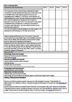 Australian curriculum year 3 history outcomes yearly planning checklist