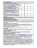 Australian curriculum year 4 geography outcomes yearly pla