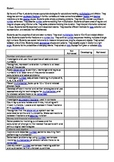 Australian curriculum year 4 student assessment checklist content descriptors