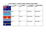 Australie et Océanie en français