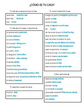 Auténtico 1 - 6B: ¿Cómo es tu casa? vocabulary list