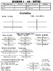 Auténtico 1 - Chapter 6A Unit Notes (Realidades)