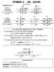 Auténtico 2 - Chapter 4B Unit Notes (Realidades)