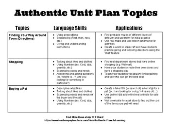 Authentic Unit Ideas