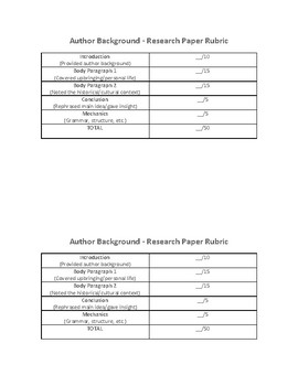 Author Background Research Paper