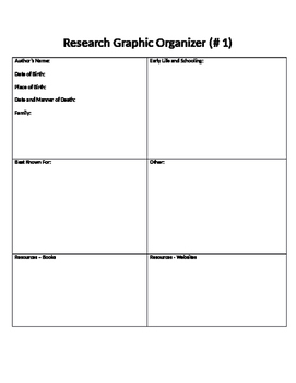 Author Biography Research Project