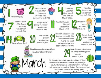 Author Birthday, Literary Events and Special Days Display Poster - March