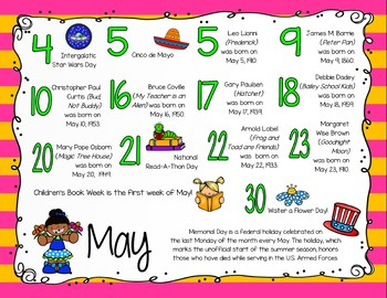 Author Birthdays, Literary Events and Special Days Display Poster - May