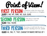 Author's Point of View Cheat Sheet! {Freebie!} (First, Second, Third Person)
