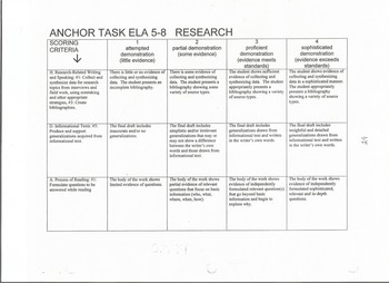 Author Research Paper & Rubric