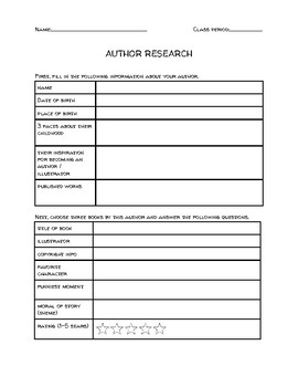 Author Research Unit