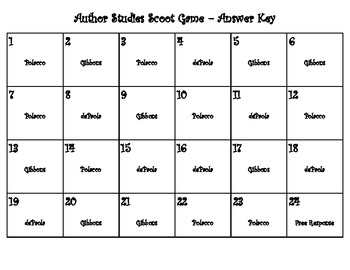 Author Studies Scoot Game - dePaola, Gibbons, Polacco