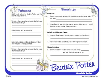 Author Study ~ Internet Research ~ Beatrix Potter