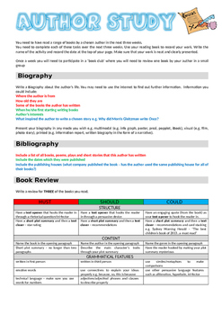 Author Study Contract -guided/independent reading