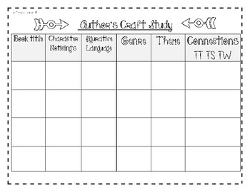 Author Study Craft Chart