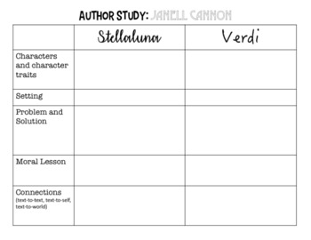 Author Study Janell Cannon Graphic Organizer