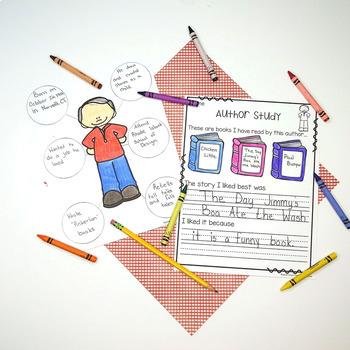 Author Study- Part 2