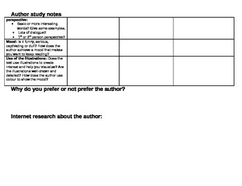 Author Study Template/Graphic Organiser