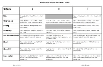 Author Study Unit Project Rubric