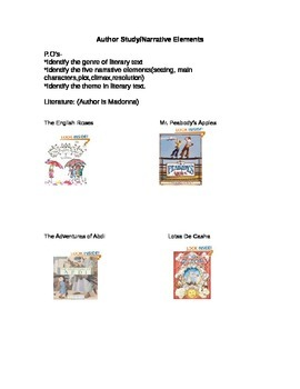 Author Study and Author's Point of View
