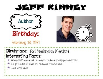 Author and Illustrator of the Month Signs - Part 2