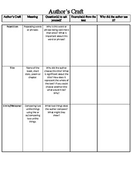 Author's Craft Graphic Organizer *Revamped (w/ more crafts moves and questions)